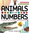 Jacket Image For: Animals by the Numbers