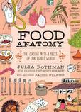 Jacket Image For: Food Anatomy